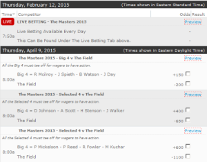 Masters Bets